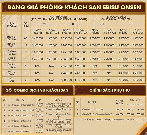 Bảng giá thuê phòng khách sạn tại Núi Thần Tài: Giá phòng khách sạn của khu du lịch Núi Thần Tài
