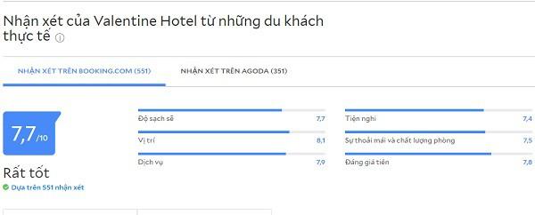 Review khách sạn 2 sao Đà Nẵng gần biển Mỹ Khê giá rẻ