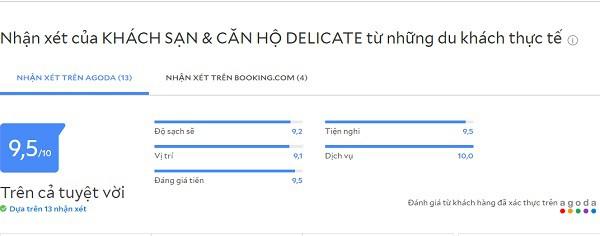 Review khách sạn 3 sao Đà Nẵng gần biển Mỹ Khê: Gần biển Mỹ Khê Đà Nẵng có khách sạn 3 sao nào đẹp?