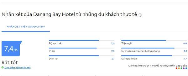 Review khách sạn 3 sao Đà Nẵng gần biển Mỹ Khê: Gần biển Mỹ Khê Đà Nẵng có khách sạn 3 sao nào đẹp, tiện nghi đầy đủ?
