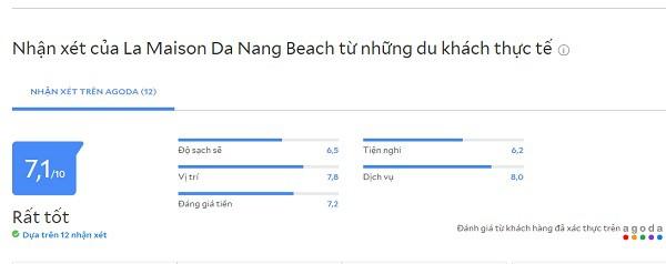 Review khách sạn 3 sao Đà Nẵng gần biển Mỹ Khê