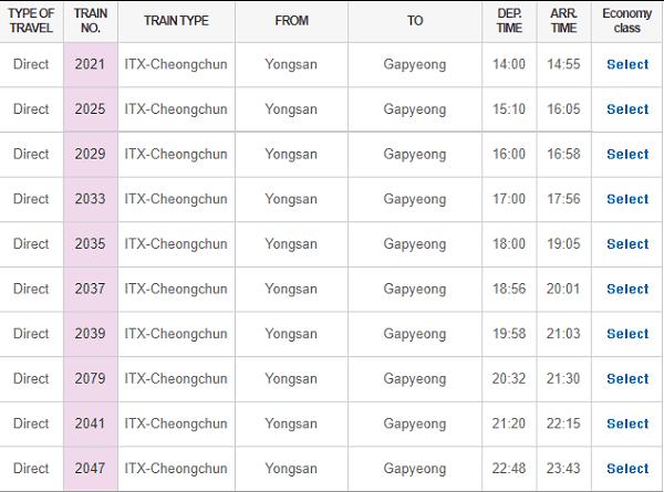 Đi từ Seoul đến đảo Nami, lịch tàu chạy từ ga Yongsan đến ga Gapyeong