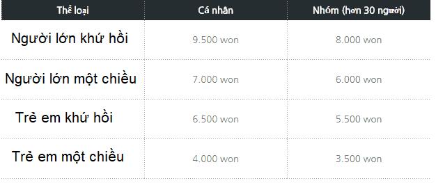 Kinh nghiệm đi tháp Namsan Seoul, giá vé cáp treo tháp N Seoul
