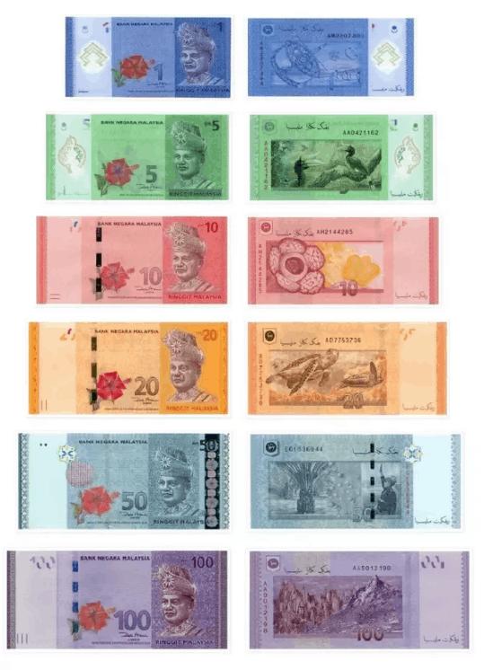 Đổi tiền Malaysia ở đâu? Các mệnh giá tiền giấy của Malaysia