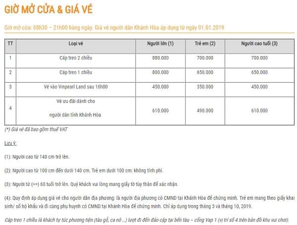 Bảng giá vé tham quan Nha Trang mới nhất