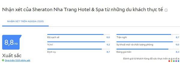 Danh sách các khách sạn 5 sao Nha Trang đường Trần Phú: Review khách sạn Sheraton Nha Trang