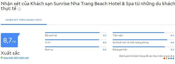 Đánh giá các khách sạn 5 sao Nha Trang đường Trần Phú: Review khách sạn Sunrise Nha Trang Beach Hotel & Spa