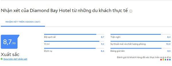 Đánh giá các khách sạn 5 sao Nha Trang đường Trần Phú: Review khách sạn Diamond Bay Hotel Nha Trang
