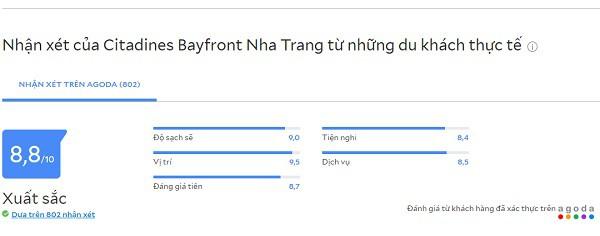 Đánh giá các khách sạn 5 sao Nha Trang đường Trần Phú: Review khách sạn Citadines Bayfront Nha Trang