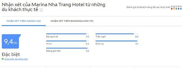 Review khách sạn 2 sao Nha Trang gần biển