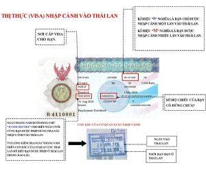 Hướng dẫn cách xin visa Thái Lan: Xin visa Thái Lan cần thủ tục gì, nộp hồ sơ ở đâu?