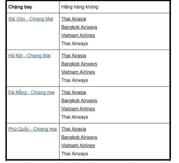 Kinh nghiệm du lịch Chiang Mai Tự túc giá rẻ. Bảng tổng hợp các hãng máy bay từ Việt Nam tới Chiang Thái Lan