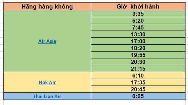 Di chuyển từ Bangkok tới Phuket bằng máy bay