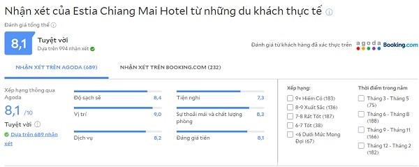 Review khách sạn bình dân ở Chiang Mai Estia Hotel