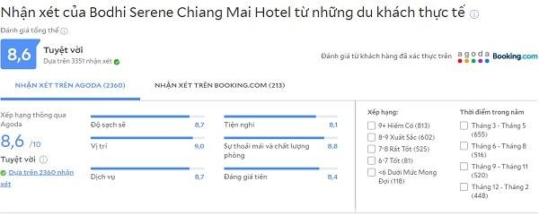 Review khách sạn đẹp ở Chiang Mai Bodhi Serene Hotel