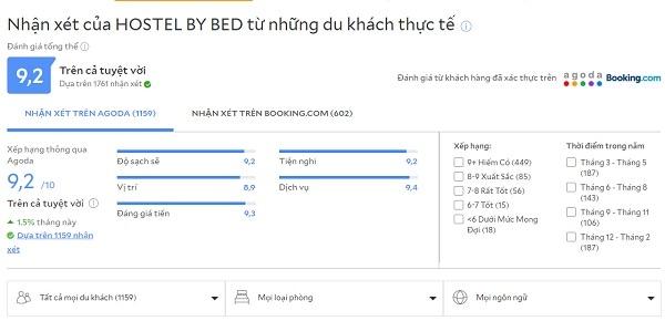 Review khách sạn giá rẻ ở Chiang Mai Hostel By Bed