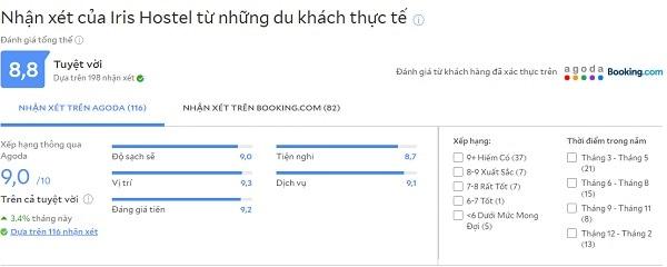 Review khách sạn giá rẻ ở Chiang Mai Iris Hostel