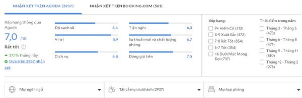 Review khách sạn giá rẻ ở Chiang Mai Top North Hotel