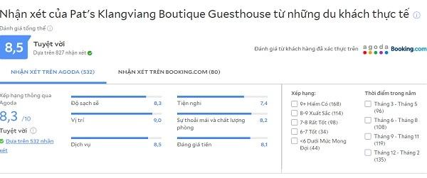 Review khách sạn tốt ở Chiang Mai Pat's Klangviang