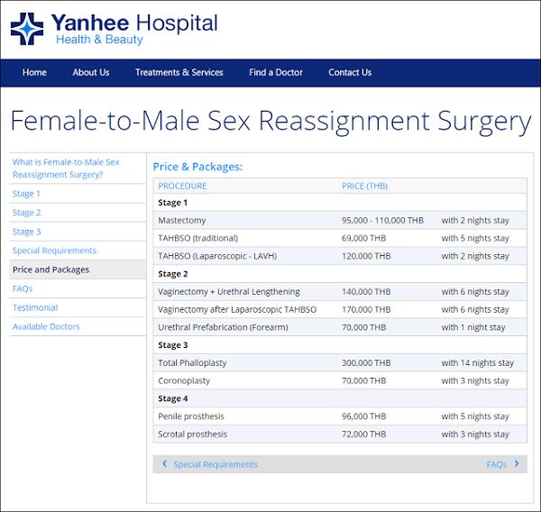 Các địa chỉ, bệnh viện chuyển giới ở Thái Lan uy tín kèm chi phí